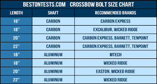 Carbon Express Crossbow Arrow Chart 55 You Will Love Crossbow Bolt Selection Chart