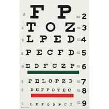 Eye Chart Vision Test Online 11 Rational Snellen Chart Explained