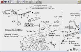 95 toyota camry engine diagram amazing toyota 2 4l engine diagram 95 toyota camry engine diagram cute toyota 4afe engine diagram toyota auto wiring diagram of 95