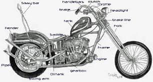 similiar motorbike parts keywords view full version basic bike parts