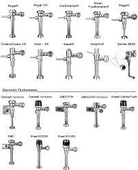Sloan Flushometer Identification Chart