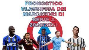 PRONOSTICO CLASSIFICA DEI MARCATORI DI SERIE A 2020/ 2021!| 24 LIKE  PRONOSTICO CLASSIFICA ASSIST MAN - YouTube