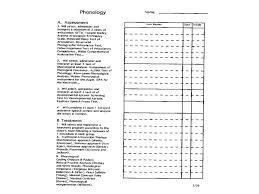 Khan Lewis Phonological Processes Chart Formative Assessment Occurs When Individuals Provide
