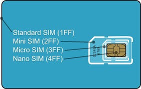 Sim Size Chart Sim Card Format And Size Comparison Comparison Tables