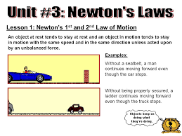 Laws Of Motion Examples Unit 3 Newtons Laws Lesson 1 Newtons 1st And 2nd Law Of