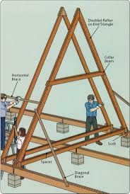 Pyramid House Plans Best 25 A Frame House Plans Ideas On Pinterest A Frame Floor