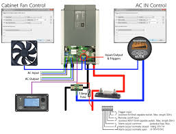 epro inverter chargers 1600w 1800w enerdrive pty epro combi wiring diagram