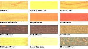Minwax Putty Color Chart Minwax Honeydew Stain Spctech Co