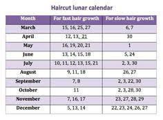 Moroccan Lunar Hair Chart Makeup And Hairstyle
