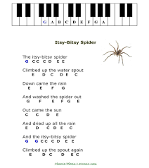 Free printable piano sheet music in classical, and popular styles. Simple Kids Songs For Beginner Piano Players