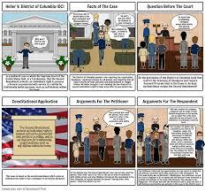 Civics Storyboard Par A9ce7abd