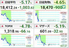 世界 の 株価 リアルタイム 自動 更新
