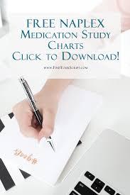 Healthcare Student Resources Naplex Medication Study