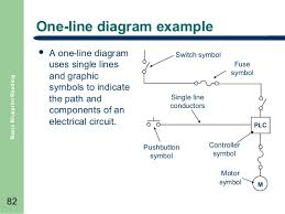 how to wiring diagrams for hvac images how to wiring wiring diagram in addition understanding electrical diagrams