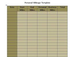 Free Business Mileage Log Template