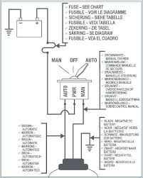 attwood 500 gph bilge pump rule automatic bilge pump wiring diagram attwood 500 gph bilge pump rule automatic bilge pump wiring diagram data wiring rule automatic bilge
