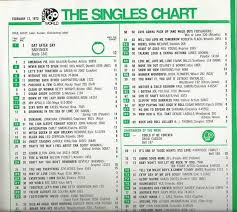 1972 Music Charts Badfinger Singles Day After Day