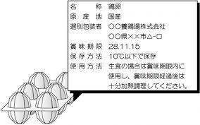 知ってるかな食品表示 キッズページ 神奈川県ホームページ