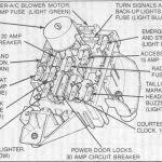 ford f 250 fuse panel diagram inside 1977 ford f 250 fuse box Related Pictures Fuse Box Diagram Ford Truck Enthusiasts Forums 85 f350 fuse diagram? ford truck enthusiasts forums throughout 1977 ford f 250 fuse