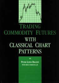 Pdf Full Download Trading Commodity Futures With Classical