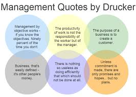 Peter Drucker Quotes On Leadership. QuotesGram