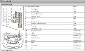 mitsubishi fto wiring diagram mitsubishi wiring diagrams online fuse box relay translations mitsubishi fto wiring diagram