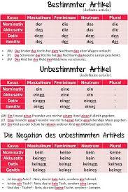 German Definite And Indefinite Articles Chart Der Die Das