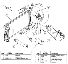 1995 ford taurus radiator replacment hi i have a 1995 ford taurus 2 speed cooling fan wiring diagram at 1992 Mercury Sable Cooling Fan Wiring
