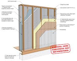 Best Images About Double Stud Walls On Pinterest - Exterior walls