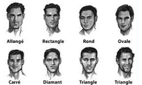 Coupe De Cheveux Homme Visage Triangle Emilylusitan Blog