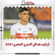 المصري اليوم - ترتيب هدافي الدوري المصري 2021...