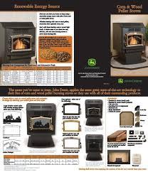 corn wood pellet stoves renewable