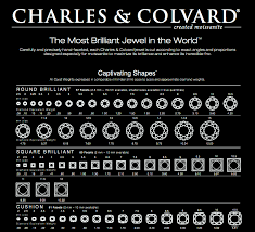 Colombian Ring Size Chart About Moissanite Carat Weights In 2019 Engagement Rings
