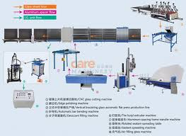 Glass Industry Process Flow Chart Flow Chart China Glass And Window Processing Equipment