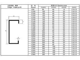 C Purlin Span Chart C Purlin Z Purlin Roll Forming Machine Changsheng