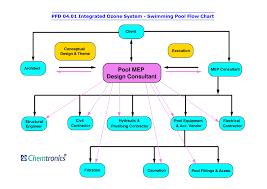 jandy aqualink wiring diagram wiring diagram for you • pool orp diagram wiring diagram jandy aquapure cell wiring different jandy aqualink red blue wires