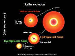 Nasas Kepler Mission Helps Reveal The Inner Secrets Of