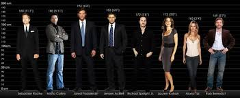 Celebrity Height Chart Tumblr Height Comparison Of Cast From Fuafuacoffee Mark