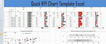 Kpi Chart Template Quick Kpi Chart Template Excel Microsoft Excel Templates
