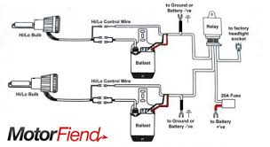 information led car headlights and hid car headlights by motorfiend guide to hid headlight conversion