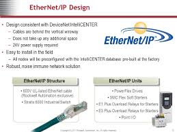 copyright acirc copy rockwell automation inc all rights reserved 10 ethernet ip