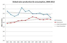 Of Wine Market May The Bkwine World Magazine On Some Conclusions Change How