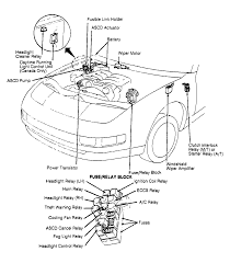 1995 240sx wiper motor wiring diagram racepak iq3 toyota matrix fuse box nissan 300zx location