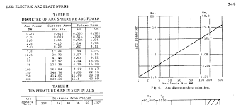 Arc Flash Forum View Topic Questions About Lee Equations
