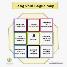 incredible feng shui bagua bedroom. Unique Incredible In Incredible Feng Shui Bagua Bedroom