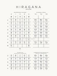 Hiragana Number Chart Hiragana Japanese Character Chart Ivory Canvas Print