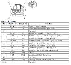 2005 chevrolet malibu radio wiring diagram complete wiring diagrams \u2022 2001 chevy malibu stereo wiring diagram at 2001 Malibu Radio Wiring Diagram