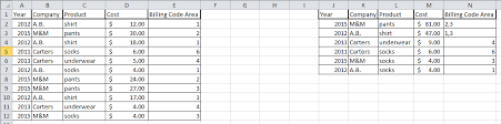 Cognos Using Rank Across Multiple Columns To Order Bar
