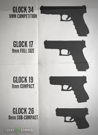 Glock Size Chart Handgun Sizes One Size Doesnt Fit Or Apply To All