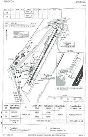 Maps From Friedrichshafen Edny To Samedan Lszs 7 Sep 2013